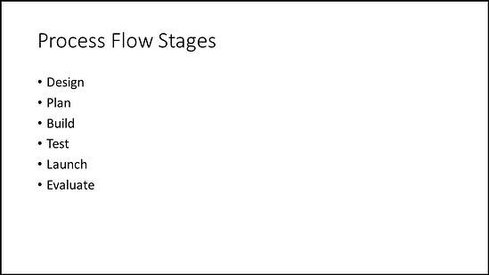 Process Flow Stages basic