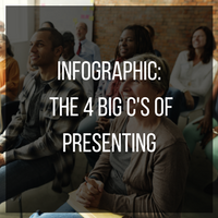 The 4 Big C's of Presenting